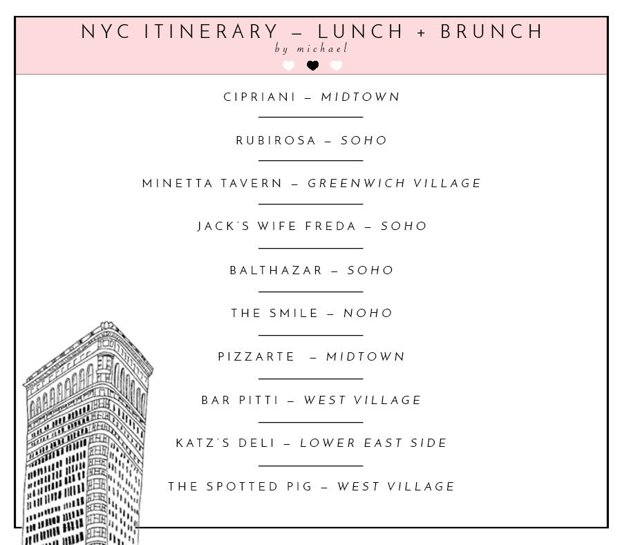hot spots in New York City | by the skinny confidential